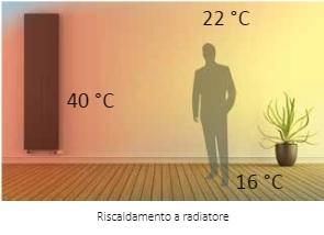 pavimenti radianti calore 2