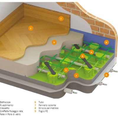 Pavimenti Radianti sezione