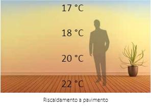 pavimenti radianti calore 1